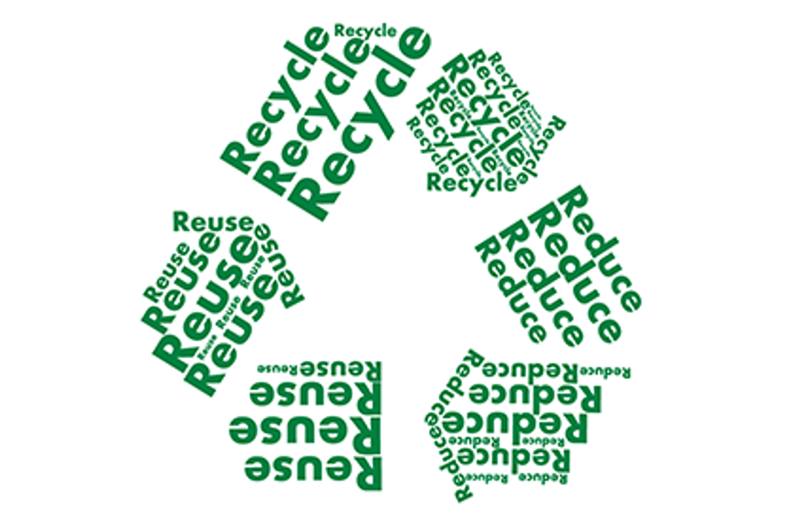 HAZARDOUS WASTE RECYCLING – REUSE – RECLAIM IS NOT AS EASY AS 1- 2- 3